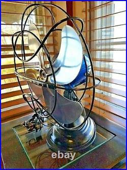 Vintage1950's Westinghouse Electric Fan Art Deco, Hard Candy Blue, Refurbished